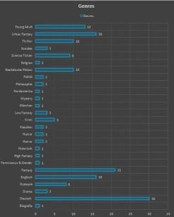 Halbjahresstatistik 2014